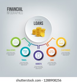 Financial infographics. Personal loans illustration. Consumer credit marketing template. Raster copy.