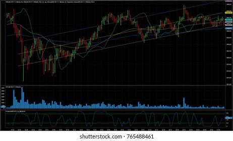 financial, stock chart