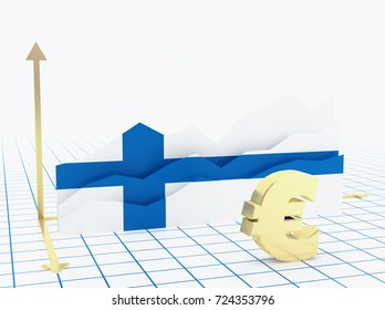Finland economy growth bar graph with flag and currency symbol.