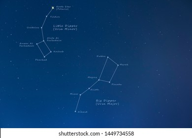 Finland, Inari - Jan 219: Big Dipper, Little Dipper & North Pole visible in starry night sky - constellations drawn, labelled with star names