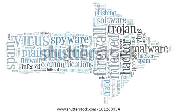 Firewall Virus Word Cloud Stock Illustration 181268354