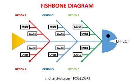 bonefish diagram fish bones images  stock photos  amp  vectors shutterstock  fish bones images  stock photos  amp  vectors shutterstock