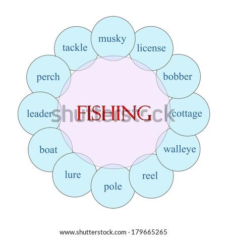 fishing concept circular diagram pink 450w 179665265 fishing concept circular diagram pink blue stock illustration