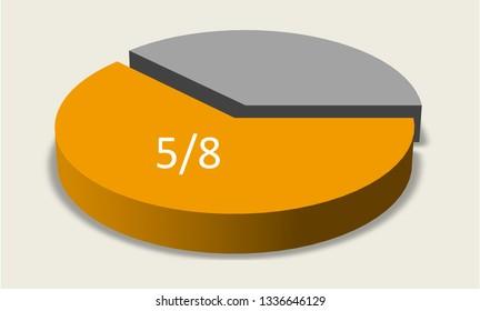 Five eighths pie chart