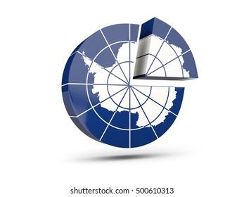 Flag of antarctica, round diagram icon isolated on white. 3D illustration