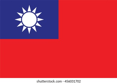 The Flag of the Republic of China is red with a navy blue canton bearing a white sun with twelve triangular rays. The flag is commonly described as Blue Sky, White Sun, and a Wholly Red Earth.