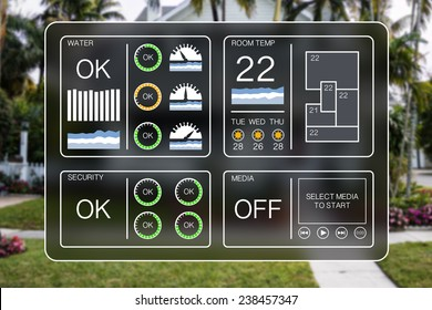Flat design illustration of a home automation dashboard to control home appliances like water, heating, temperature and entertainment system with a villa in the blurred background