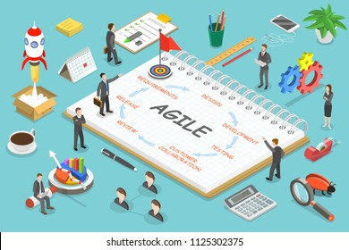 Flat isometric concept of agile methodology, software product development.