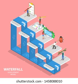 Flat isometric  concept of waterfall methodology, software product development, engineering design approach with following steps - requirements, design, implementation, testing, maintenance.