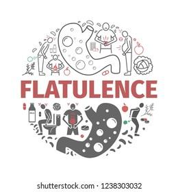 Flatulence banner. Symptoms, Treatment. Line icons. Illustration for web graphics.