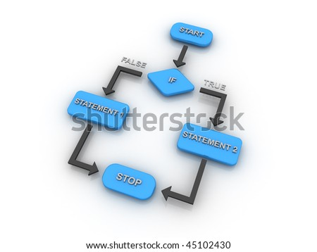 Royalty Free Stock Illustration Of Flow Chart Diagram Representing