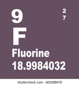 Fluorine Periodic Table of Elements