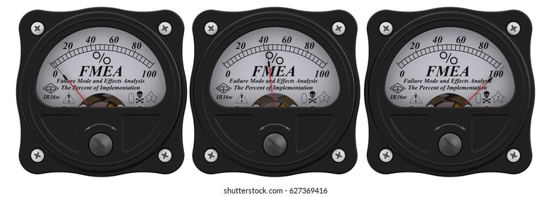 FMEA. Failure Mode and Effects Analysis. Analog indicator showing the level of implementation FMEA (Failure Mode and Effects Analysis). 3D Illustration. Isolated