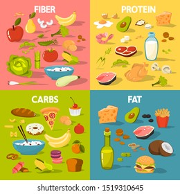 Food groups set. Protein and fiber food, fat and carbs. Nutrition chart. Infographic for people on diet. Isolated  illustration in cartoon style