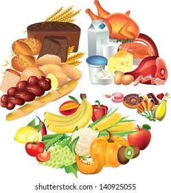 food pie chart photo-realistic illustration