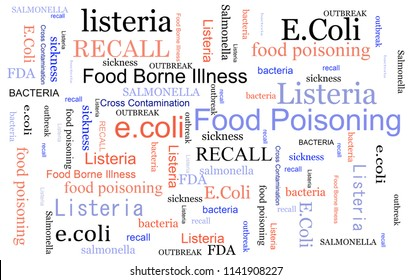 Food poisoning related terms, salmonella, e coli etc,  in a word cloud