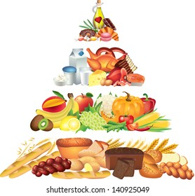food pyramid photo-realistic illustration