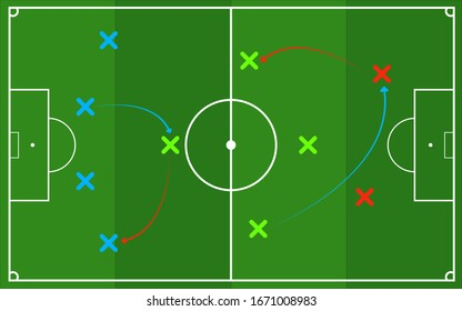football field - technique - tactic for the mach