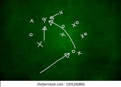 Football play strategy drawn out on a chalk board. Strategy or Plan Competition Concept.