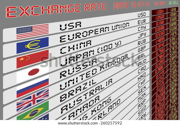 Foreign Currency Exchange Rates On Digital Stock