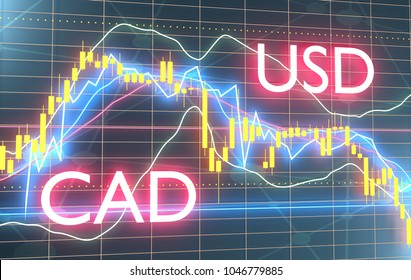 Forex candlestick pattern. Trading chart concept. Financial market chart. Currency pair. Acronym CAD - Canadian Dollar. Acronym USD - United States Dollar. 3D rendering