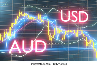 Forex candlestick pattern. Trading chart concept. Financial market chart. Currency pair. Acronym AUD - Australian Dollar. Acronym USD - United States Dollar. 3D rendering