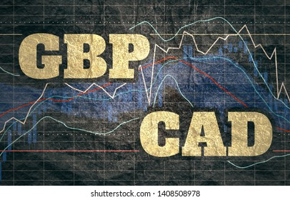 Forex candlestick pattern. Trading chart concept. Financial market chart. Currency pair. Acronym CAD - Canadian dollar. Acronym GBP - Great Britain Pound.