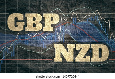 Forex candlestick pattern. Trading chart concept. Financial market chart. Currency pair. Acronym NZD - New Zealand Dollar. Acronym GBP - Great Britain Pound.