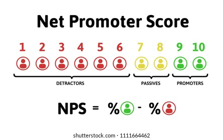 The formula for calculating NPS. Net Promoter Score, education infographics. Illustration, isolated on white background. Raster version.