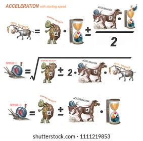 formulas for acceleration