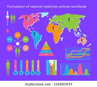 Formulation of national medicines policies worldwide, poster with given information represented on man and graphics raster illustration