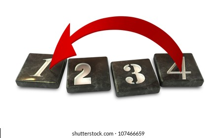 Four numbered stone squares with a curved red arrow pointing from number four back to number one
