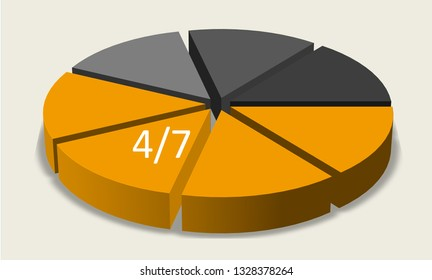 Four sevenths pie chart