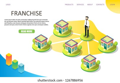 Franchise business landing page website template. isometric illustration. Chain store or retail chain concept.
