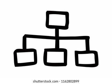 Freehand illustration of an organogram isolated on white background