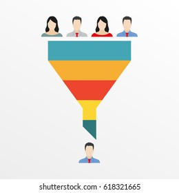 Funnel infographics template with people icons: customers or employees. Marketing, Sales or HR funnel concept in flat design.