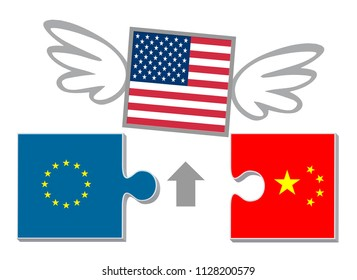 The future of global trade. US economic isolation is disrupting the supply chain between America, Europe and China