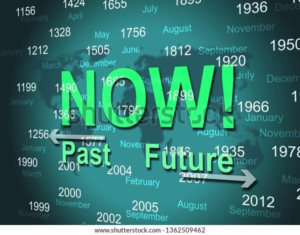 Future Versus Past Timeline Comparing History Stock