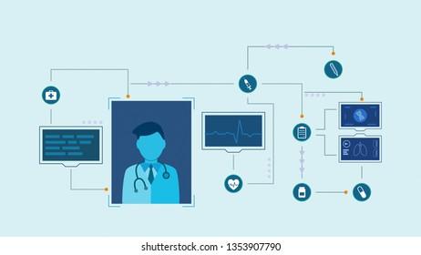 futuristic interface for telemedicine, online medical consultation