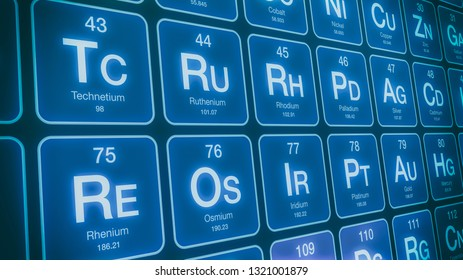 futuristic table of elements, concept of science and technology (3d render)