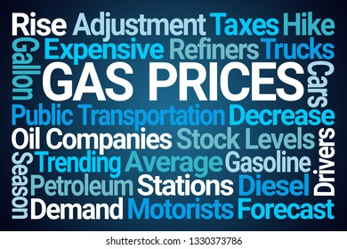 Gas Prices Word Cloud on Blue Background