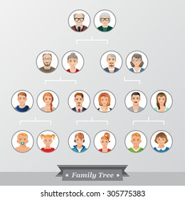 Genealogical tree of your family. Family tree with icons of people. Vintage style for retro design.