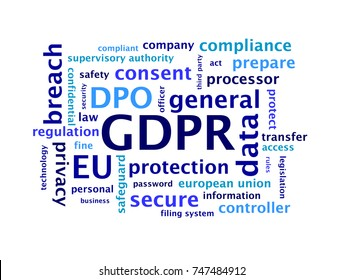 General Data Protection Regulation (GDPR) Word Cloud