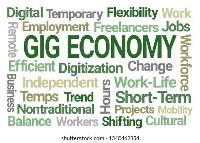 Gig Economy Word Cloud on White Background