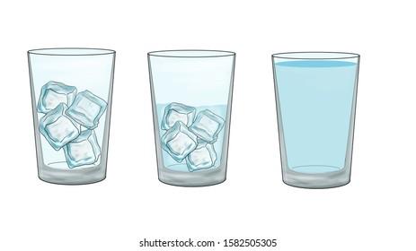 glass full of ice. two cups full of ice and  one cup full of water. tr:( buz dolu ıkı bardak ve içi su dolu bır su bardağı)