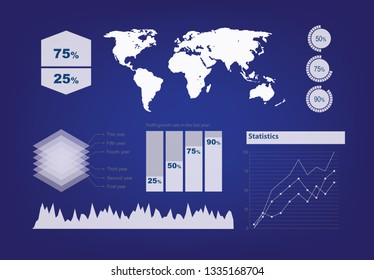 Global development chart