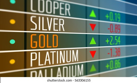 Global gold price on the stock market 3D Illustration concept.