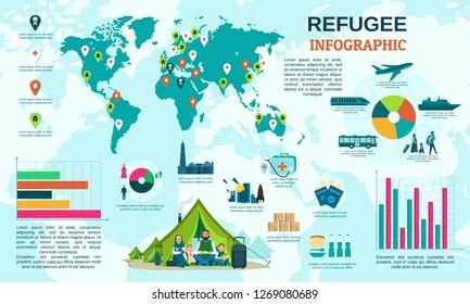 Global refugee migrant infographic. Flat illustration of global refugee migrant infographic for web design
