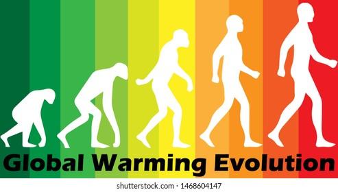 global warming, evolution of global warming with human
