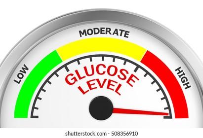 glucose level to maximum conceptual meter, 3d rendering